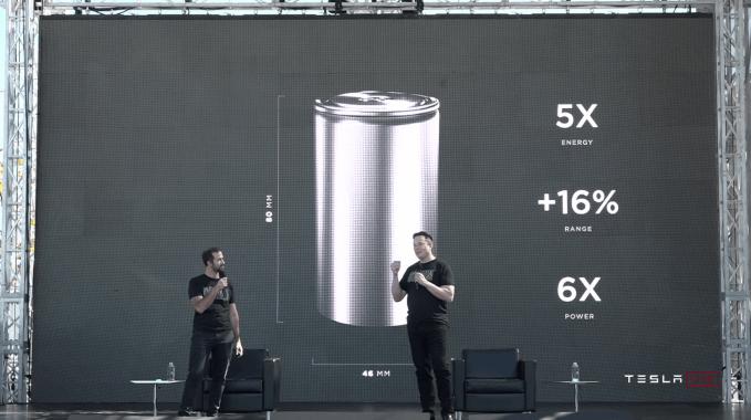 """Imagen del """"Battery Day"""" de Tesla, en donde Elon Musk presentó al aire libre las nuevas tecnologías de las baterías."""